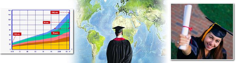 ИГУМО: переход на балльно-рейтинговую систему завершен