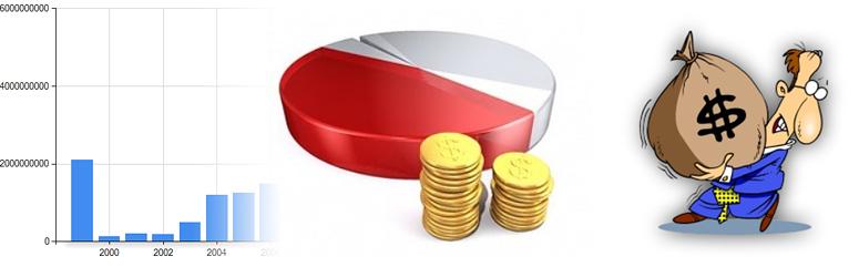 Структура капитала кредитной организации и промышленного предприятия