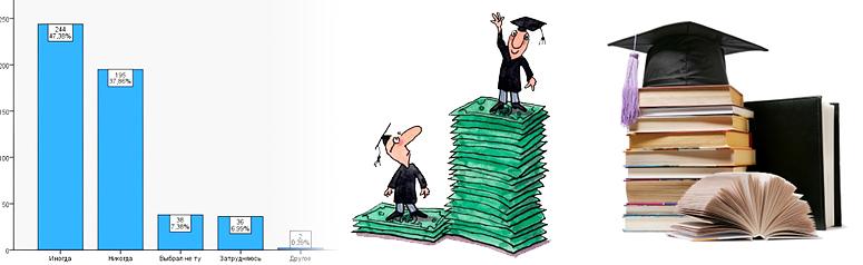 Профессиональное развитие студента вуза
