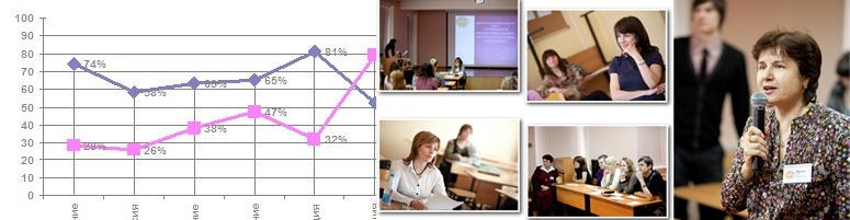 Тренинг «Навыки работы в психологическом консультировании и психотерапии»