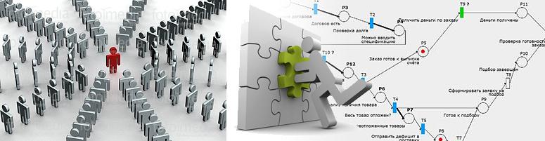 Управленческое консультирование: мифы и реальность